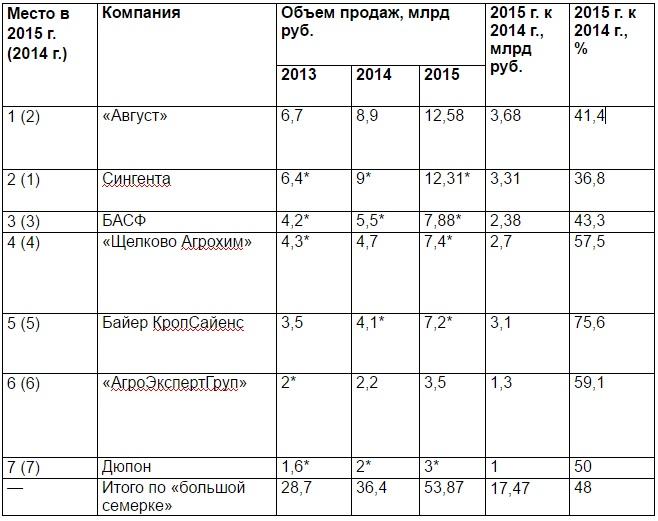 novyi-tochechny4343